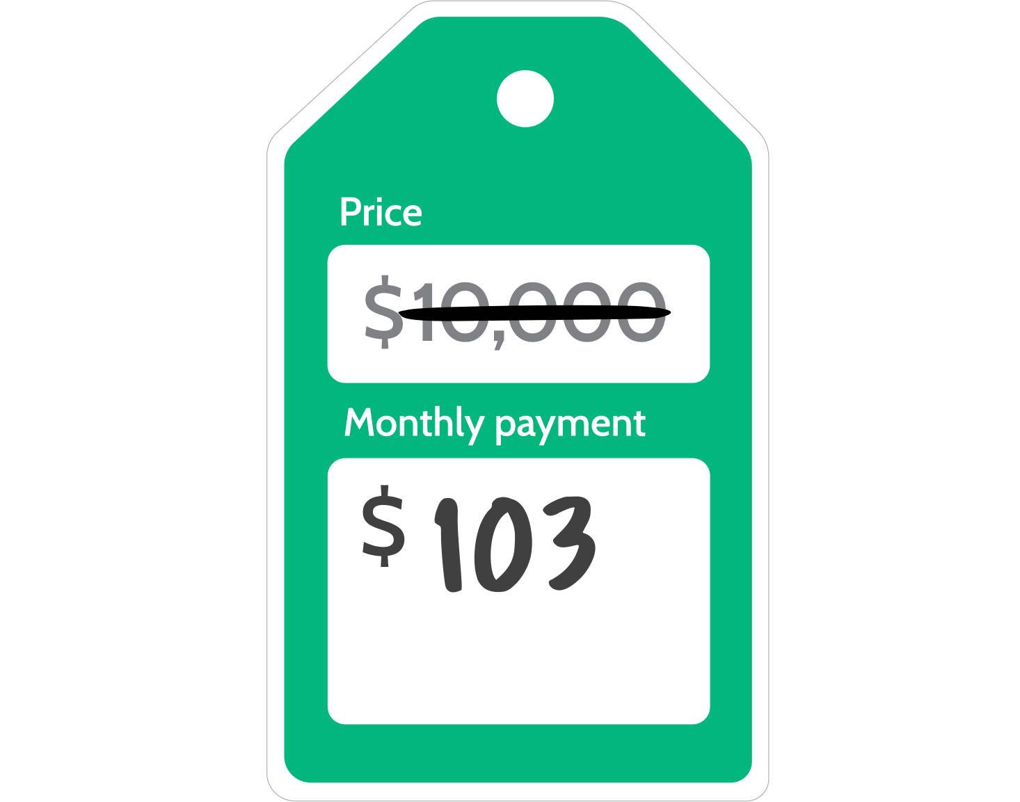 Monthly price tag